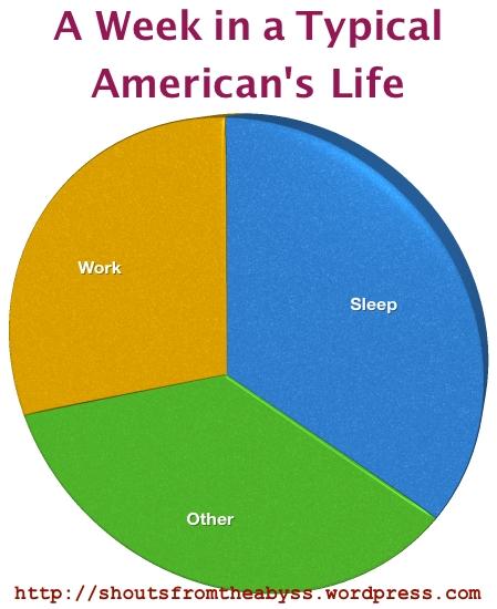 american-work-week