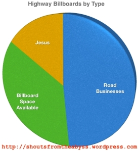 billboards-by-type