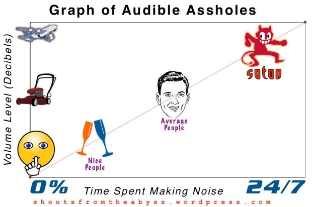audible-assholes