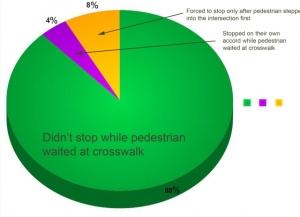crosswalk-graph