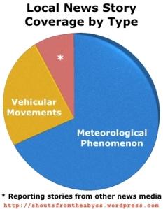 news-coverage-graph