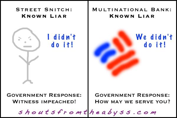 multinational-bank