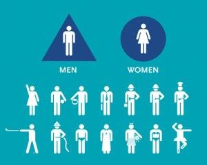 gender-signs